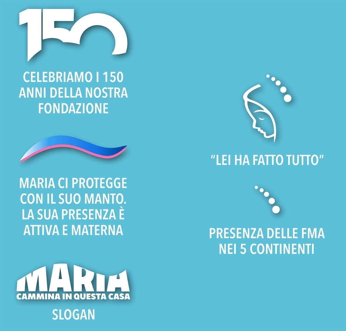 Spiegazione Logo 150 Istituto